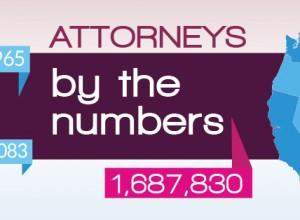 VM-LN_Attorneys-by-State_headers
