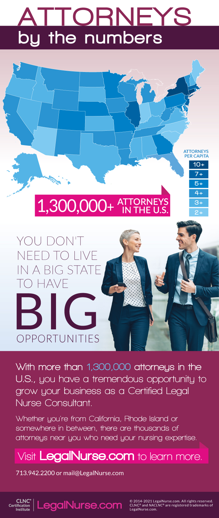 Number of Attorneys in the United States growing opportunities for Legal Nurse Consultants